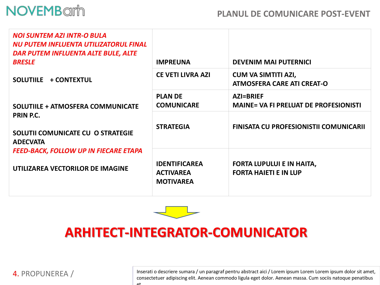 Pagina 3 - Planul de comunicare post-event