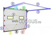 Alcatuire_Usa_Sectionala_codeus.jpg
