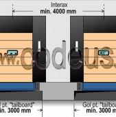 Tehnica andocare camioane - depozite si centre logistice