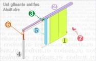 Alcatuire_usi_glisante_antifoc_codeus.jpg