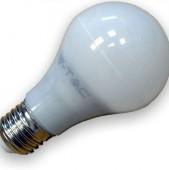 Becuri cu led – iluminat ieftin!