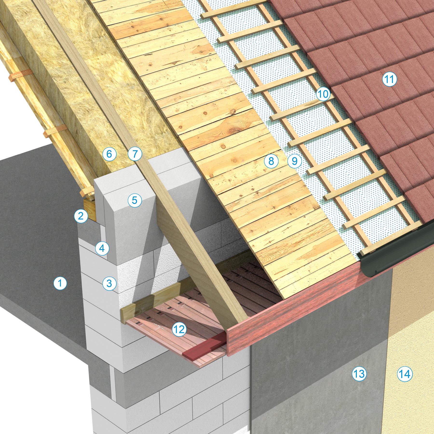 Detaliu de racord al fatadei la termoizolatia acoperisului, cu streasina infundata. - Sistem de zidarie confinata din BCA Macon pentru constructii rezidentiale, publice si industriale