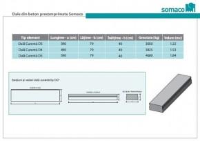 Dale curente precomprimate - Dale din beton precomprimate