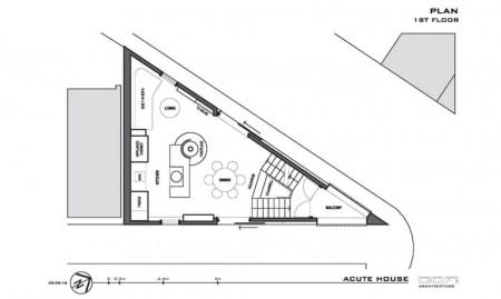 Casa Acute - planuri - Casa Acute demonstreaza ca se poate construi pe orice tip de teren
