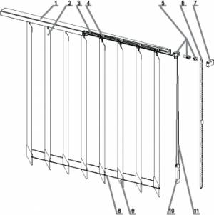 Jaluzele verticale imprimate pe material textil - Jaluzele verticale imprimate pe material textil