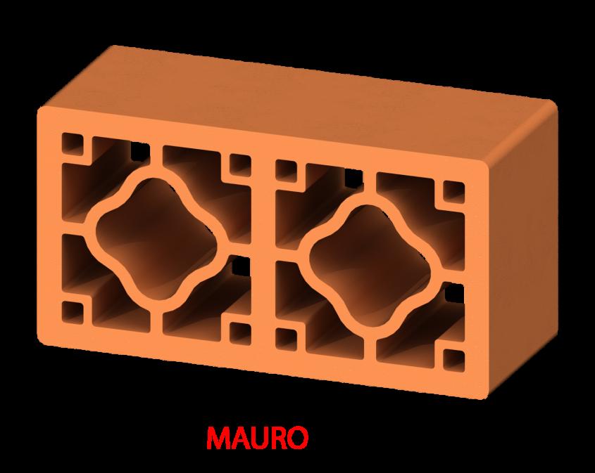 Mauro - Elementele de gard Brikston