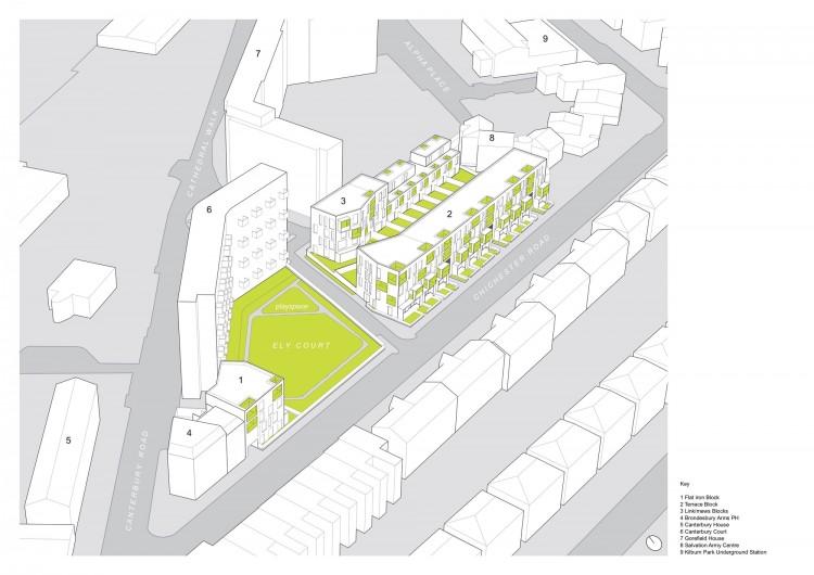 Reprezentare a ansamblului Ely Court - Ely Court sau întoarcerea acasă - o dezvoltare rezidențială marca Alison Brooks Architects prezentată de Nelson Carvalho la SHARE Forum 2017