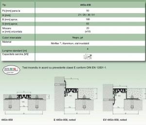 Profile dilatatie Hidroplasto 445/e - Profile dilatatie pentru rosturi la pardoseala