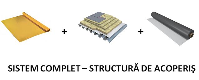 Unde gasesti sistemul complet structura de acoperis 3 in 1 - Unde gasesti sistemul complet structura
