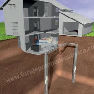 Sonda verticala Raugeo PE-Xa - Constructia unei sonde geotermale