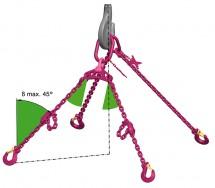 Sistem de parghii cu doua brate IWK-25 gama ICE - Lanturi de ridicare, ancorare si chingi