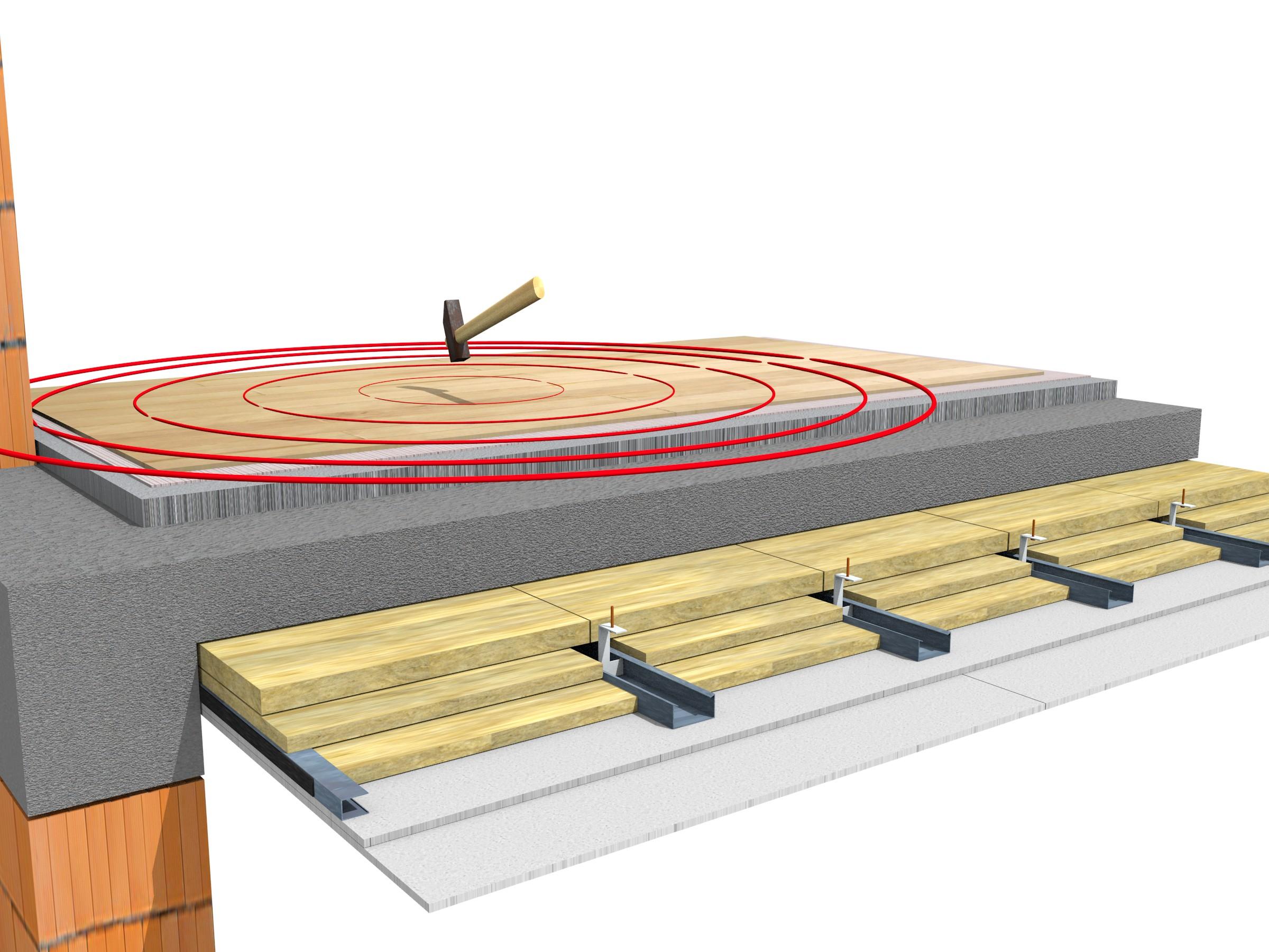 Detaliu de pardoseala cu tavan suspendat pentru reducerea zgomotului la impact - Pardoseala cu tavan suspendat