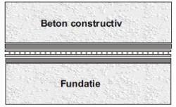 Folie de glisare tip TG 5 POM - Folii glisante