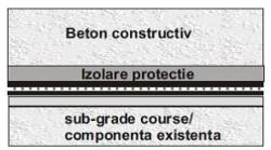 Folii glisante pentru suprafete mari tip TG 1 A - Folii glisante