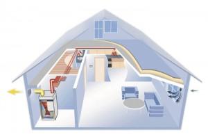 Unitatile de ventilatie cu pompe de caldura pentru apa calda menajera - Unitati de ventilatie cu pompe de caldura - DIMPLEX
