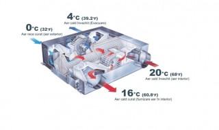 Montaj recuperator de caldura - MITSUBISHI ELECTRIC LOSSNAY 1 - Montaj recuperatoare de caldura