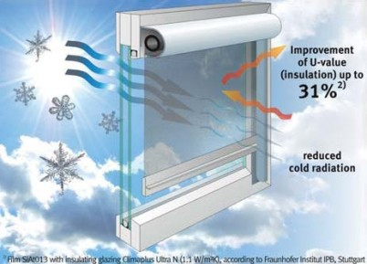 Economie de energie pe timpul iernii - Sisteme de folii pentru fatade MULTIFILM