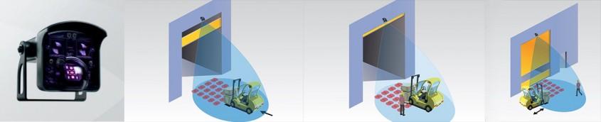 Sisteme de senzori inteligenti - Solutii pentru industria alimentara de la Gunther Tore