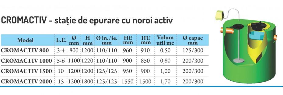 Statie de epurare cu noroi activ - Cromactiv - Statii de epurare tip noroi activ
