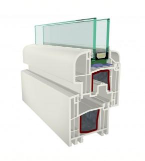 Sistemul de profile PVC - S 3000 - Sistemul de profile S 3000