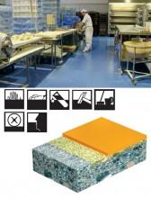 Sikafloor® MultiDur ES-24 - Acoperiri epoxidice performante pentru finisarea pardoselilor din industria alimentara