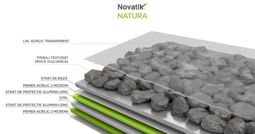 straturi modul Novatik Natura - straturi modul