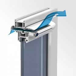 Sisteme manuale de ventilare - Mecanisme pentru ferestre - Sisteme de ventilare - GU
