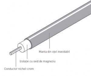 Cablu de incalzire cu izolatie minerala (MI) si manta exterioara din otel inoxidabil - HSQ - Cabluri de incalzire - seria cu putere electrica activa constanta si izolatie minerala