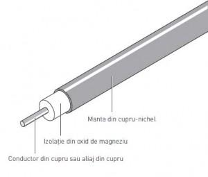 Cablu de incalzire cu izolatie minerala si manta exterioara din cupru - HDC/HD - Cabluri de incalzire - seria cu putere electrica activa constanta si izolatie minerala