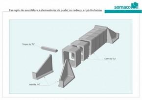 Exemple de asamblare elemente de pod si podet - C2, A2 - Exemplu de asamblare a elementelor de podet