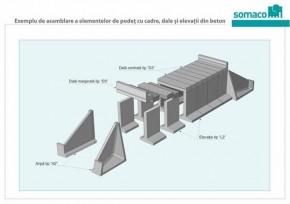 Exemple de asamblare elemente de pod si podet - C2, D, L - Exemplu de asamblare a elementelor de podet