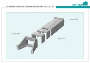 Exemple de asamblare elemente de pod si podet - P2, CP2, CP2' - Exemplu de asamblare a elementelor de podet