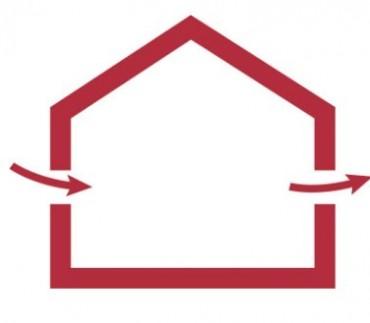 Ventilatia incaperii - Asigura o ventilatie excelenta a incaperii