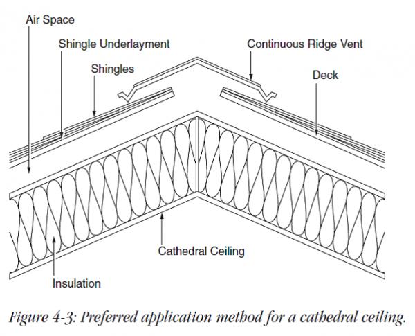 Materiale folosite pentru realizarea unei astereli conforme - Materiale folosite pentru realizarea unei astereli conforme