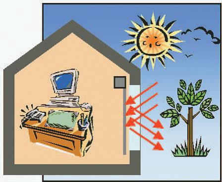Vara - Ziua - Protectie optima pentru ferestre perfecte!