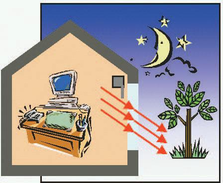 Vara - Noaptea - Protectie optima pentru ferestre perfecte!