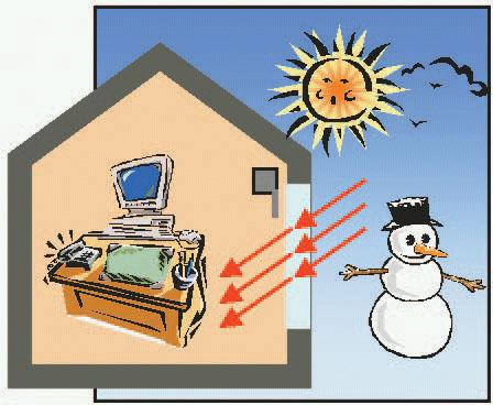Iarna - Ziua - Protectie optima pentru ferestre perfecte!