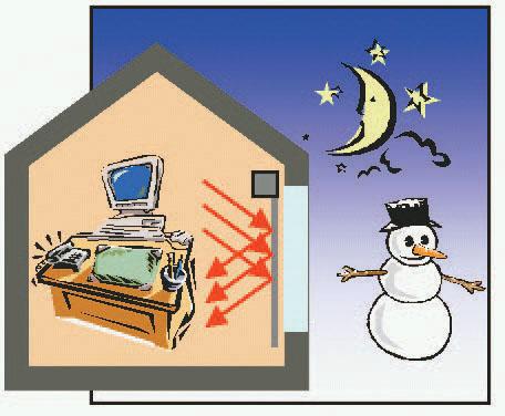 Iarna - Noaptea - Protectie optima pentru ferestre perfecte!