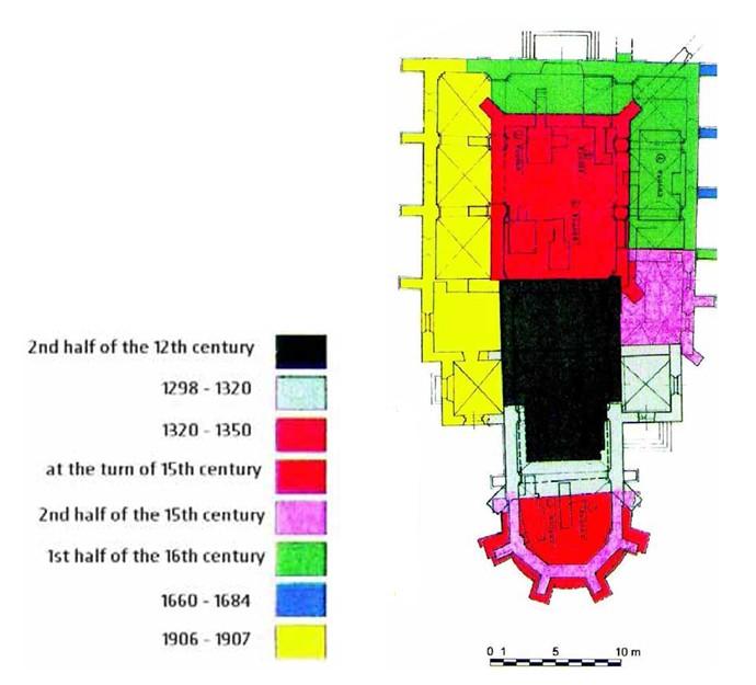 EXTINDERILE SUCCESIVE ALE BISERICII SF NICOLAE INCEPAND CU SECOLUL AL XII-LEA - VEDERE IN PLAN -