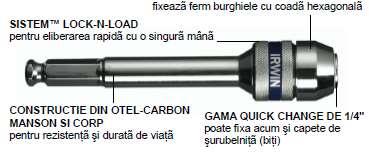 Extensii Quick-Change ™ Lock-n-Load - Burghie pentru lemn - Irwin