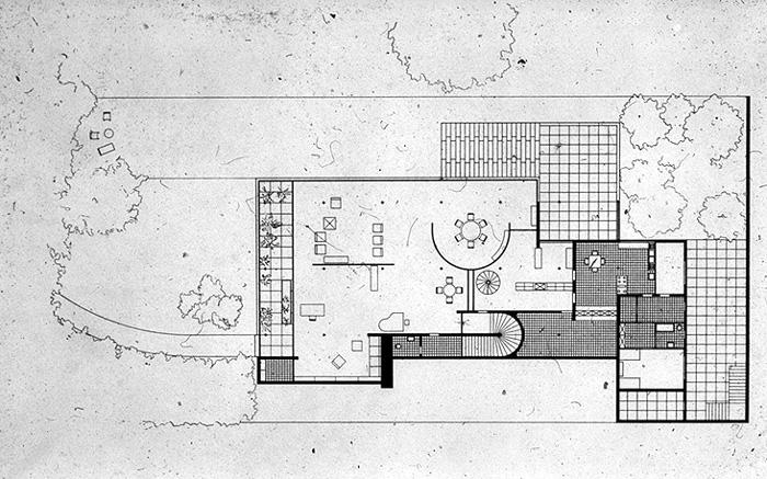 Câte tipologii de planuri de casă există? - Câte tipologii de planuri de casă există?