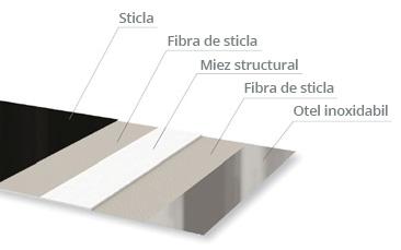 GammaStone Glass AIR - Panouri compozite cu piatra naturala pentru fatade ventilate si placari exterioare