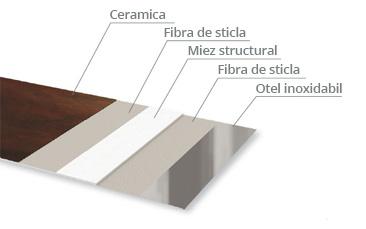 GammaStone Gress AIR - Panouri compozite cu piatra naturala pentru fatade ventilate si placari exterioare