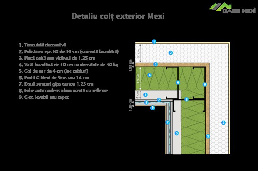 Intersectie perete colt - Sisteme Mexi