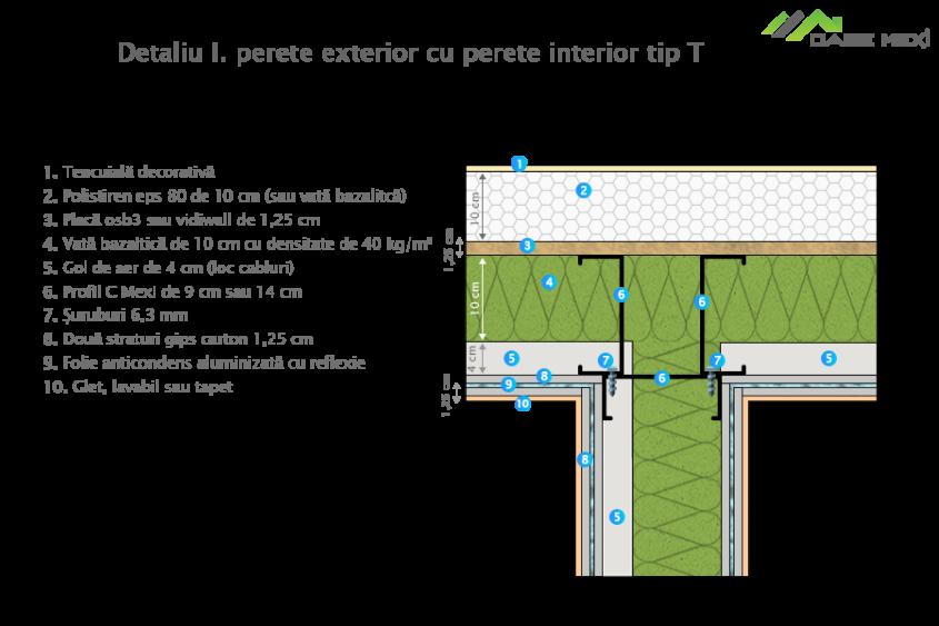 Intersectie perete T - Sisteme Mexi