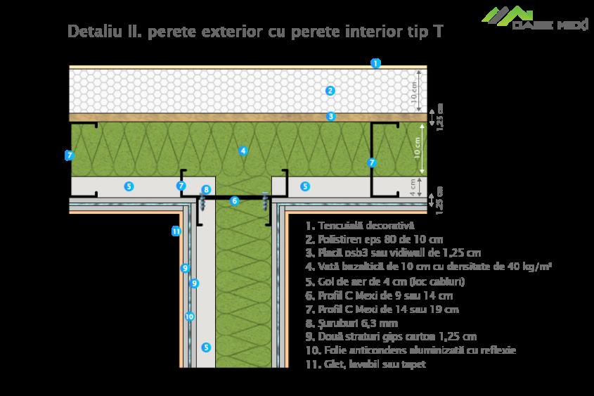 Intersectie perete T 2 - Sisteme Mexi