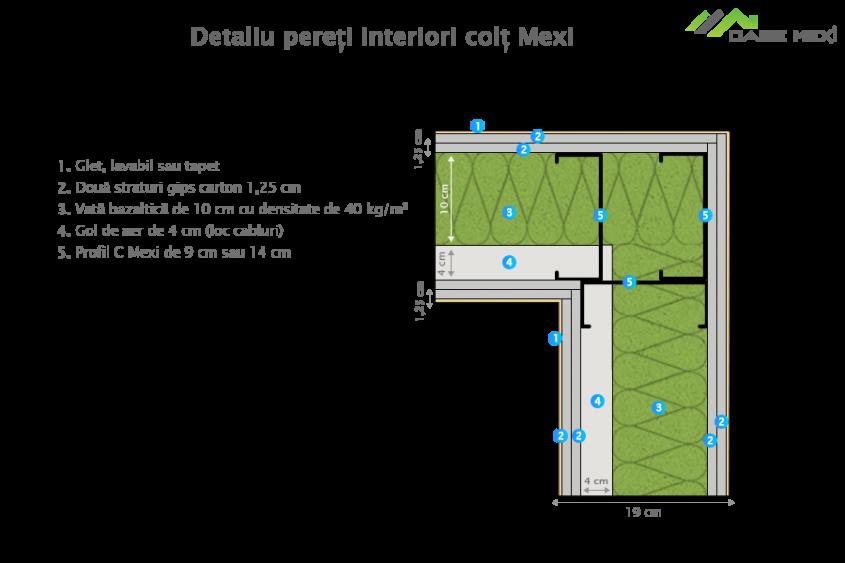 Detaliu colt interior - Sisteme Mexi