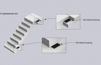 Suporti de amortizare a sunetului tip SD - suporti gofrati - Suporţi de amortizare a sunetului tip SD
