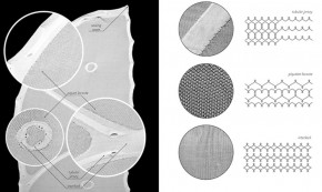 Hybrid Tower - Un turn realizat in intregime din material textil duce arhitectura usoara la un nou nivel