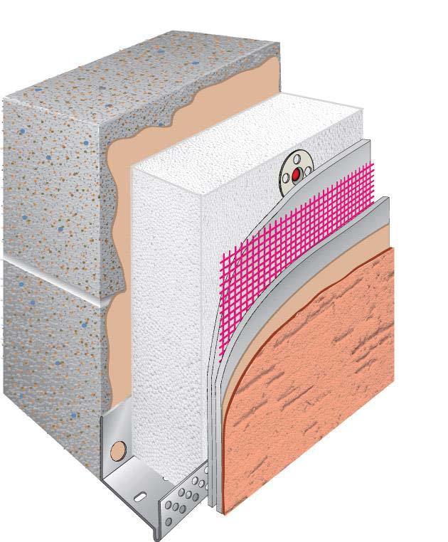 Cum să realizezi un sistem de izolație termică eficient? - Cum să realizezi un sistem de
